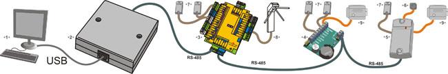 konwerter usb iron logic rs485